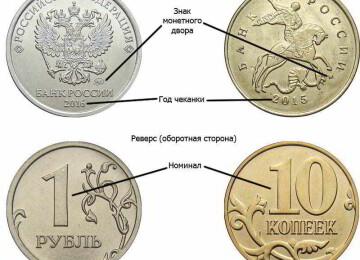 Самые ценные, редкие и дорогие монеты России