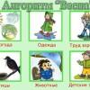 Сочинение Описание природы зимой 6 класс