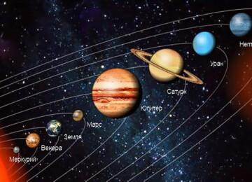 Про планеты Солнечной системы для детей