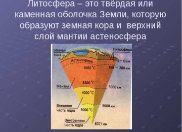 Литосфера — твёрдая оболочка Земли