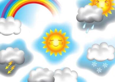Погода и климат