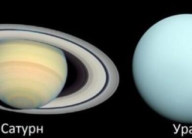 Планета Уран — объяснение для детей