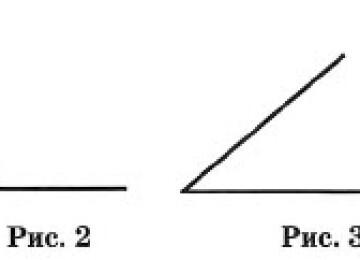 Алгебра и геометрия в 7 классе, как всё знать