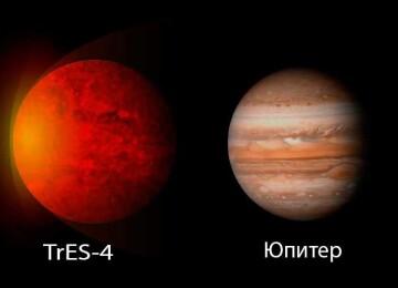 Самая большая планета во Вселенной