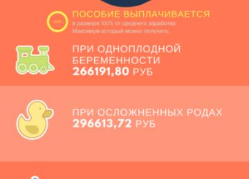 Особенности оформления декрета в 2021-2018 гг.