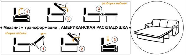 Amerikanskaya-rakladuwka-divan-42_1484474896-630x188.jpg
