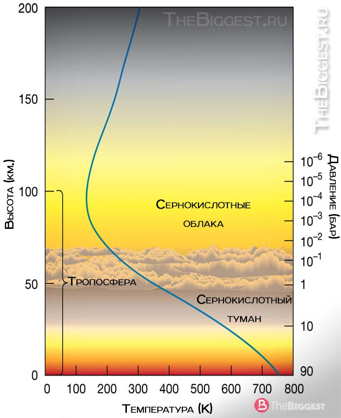 Atmosfera-Venery-1.jpg