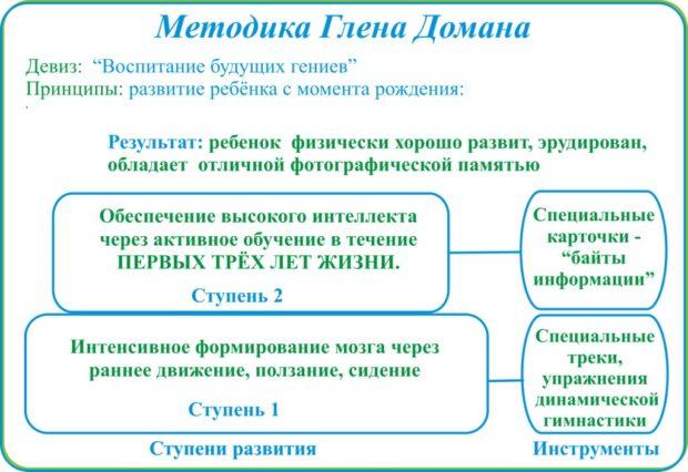 dinamicheskaja-doman-e1494050460543.jpg