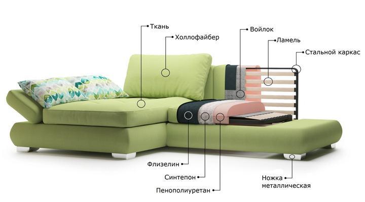 divan_uglovoj_sidim_venta_2kh1-5c6b0eb46d7f4.jpg