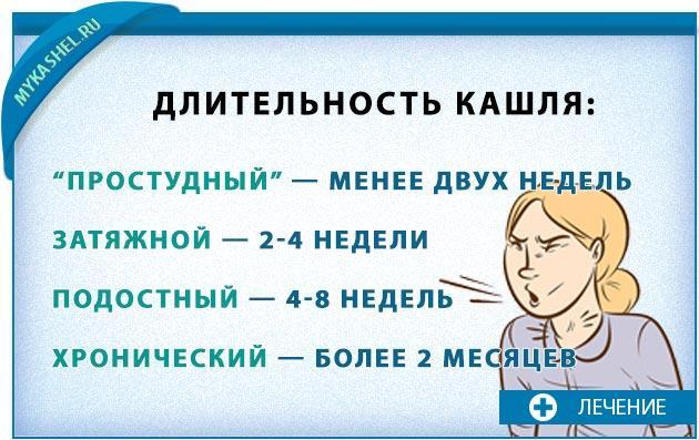 dlitelnost-kashlya-pri-ORZ.jpg