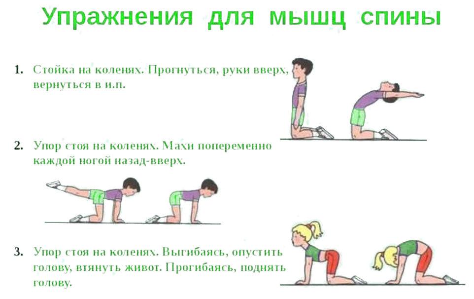 domashnyaya-gimnastika-dlya-rebenka-luchshie-uprazhneniya-3-e1511036670600.jpg