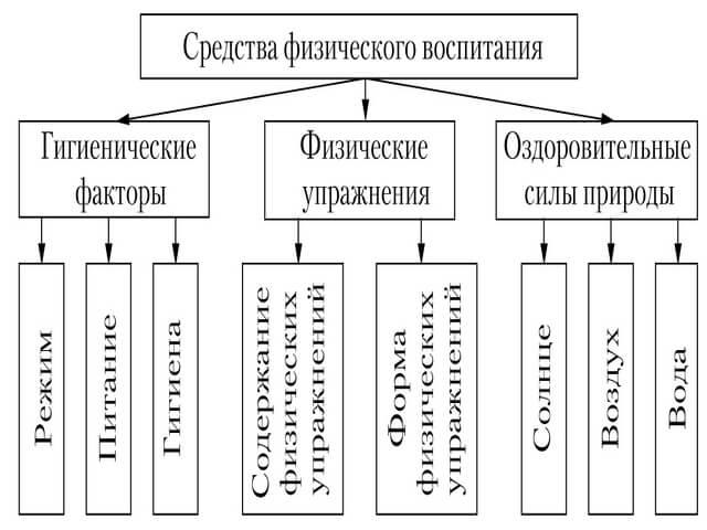 Fizicheskoe-vospitanie-dlja-doshkolnikov13.jpg