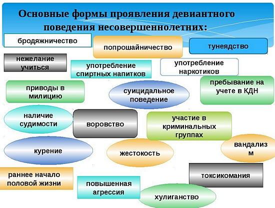 formy-deviantnogo-povedeniya-detej-i-podrostkov.jpg