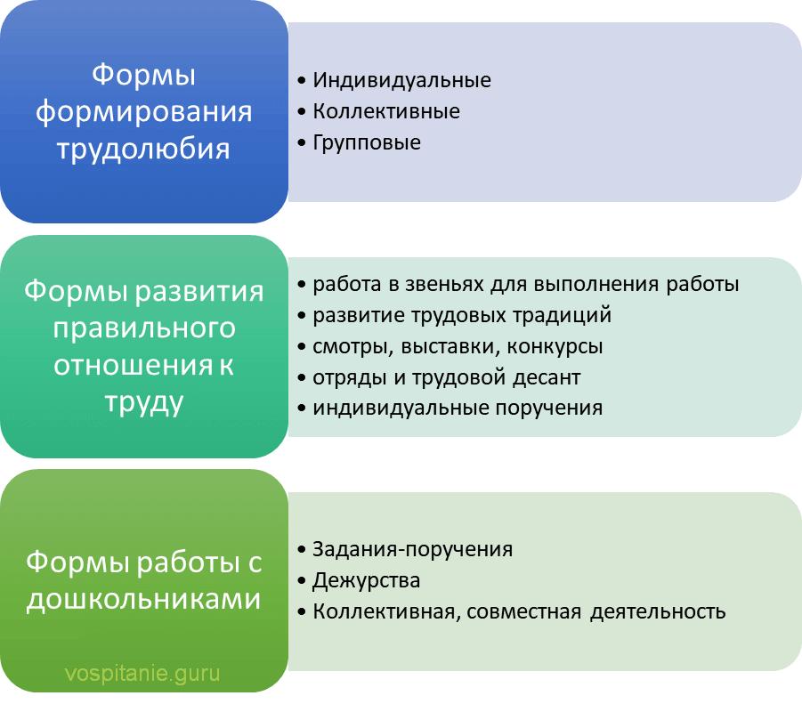 formy-trudovogo-vospitaniya-1-min.png