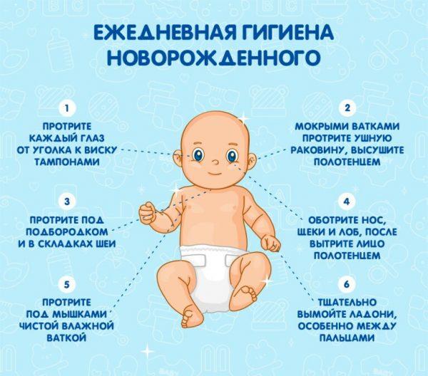 gigiena-kazhdyy-den-600x528.jpg