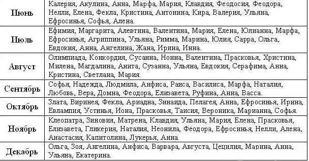 imena_dlya_devochek_2.jpg