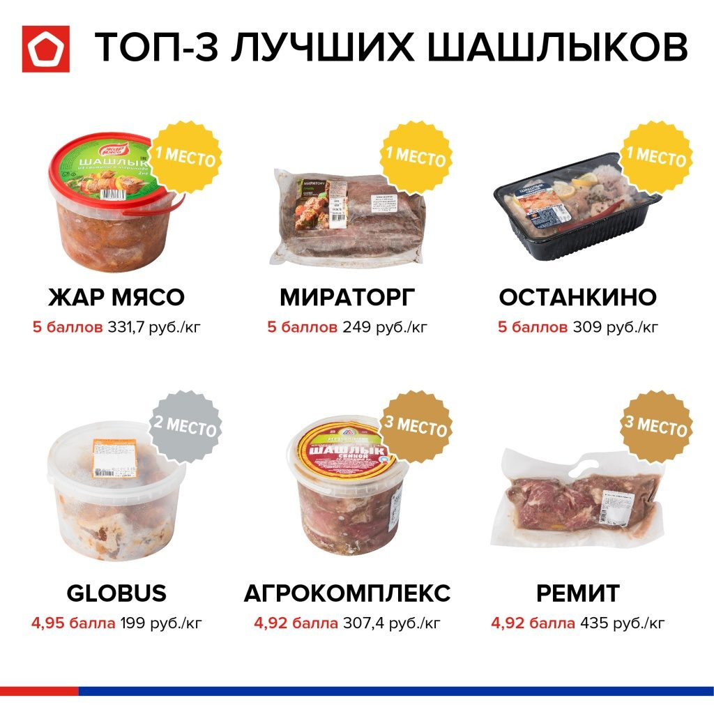 infografika-shashlyk_01.jpg