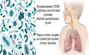 kak_lechit_orvi_u_detei-300x185.jpg
