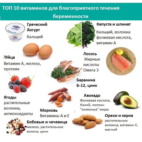 kakie-vitaminy-nuzhny-beremennym.jpg