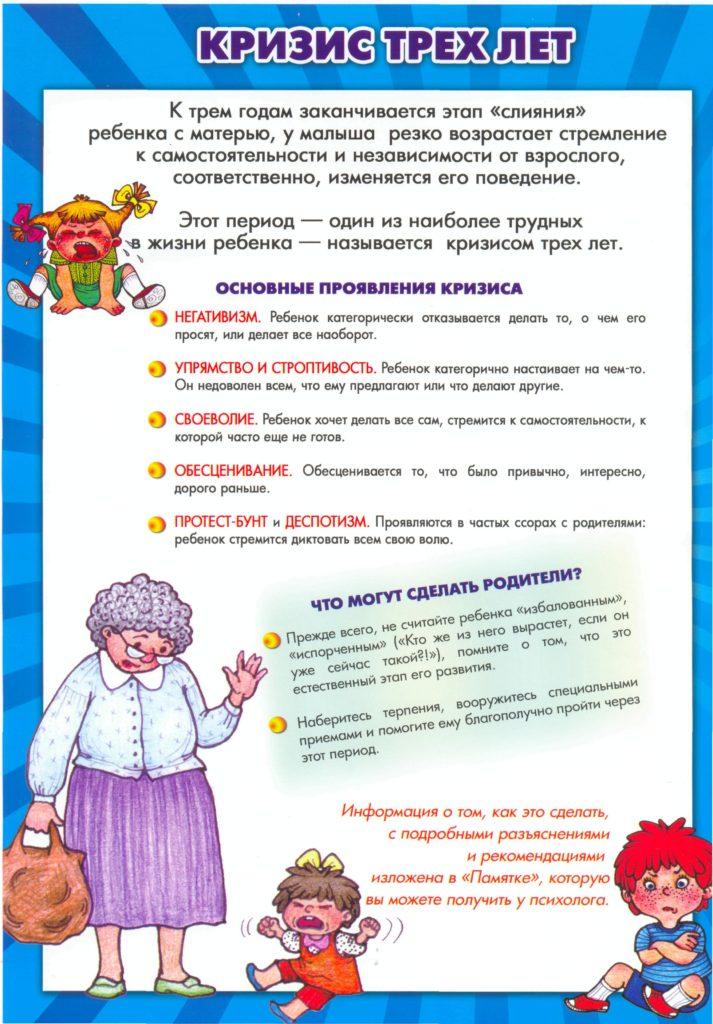krizis-3-let-projavlenija-713x1024.jpg