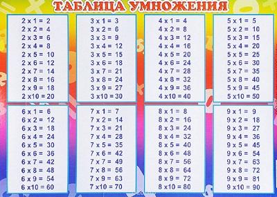 -легко-ребенку-выучить-таблицу-умножения-1.jpg