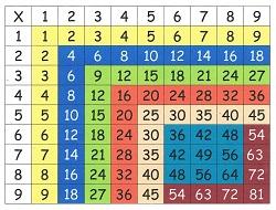 -легко-ребенку-выучить-таблицу-умножения-Таблица-Пифагора-2.jpg