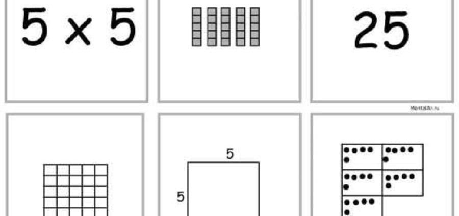 -легко-ребёнку-выучить-таблицу-умножение-5x5-умножение.jpg