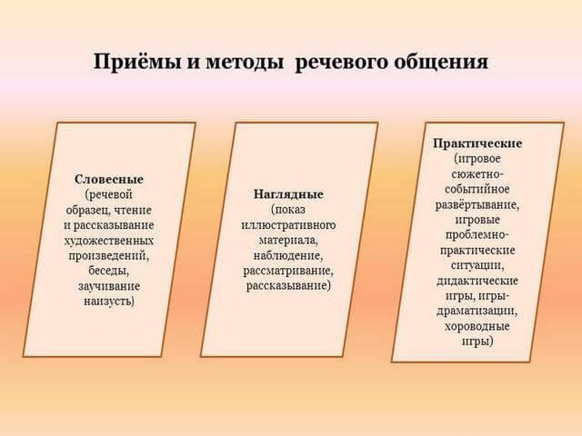 metody-vospitanija-detej7.jpg