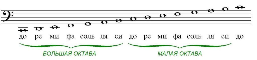 noty-basovogo-klyucha.jpg