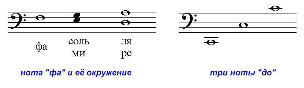 noty-basovogo-klyucha-orientiry.jpg