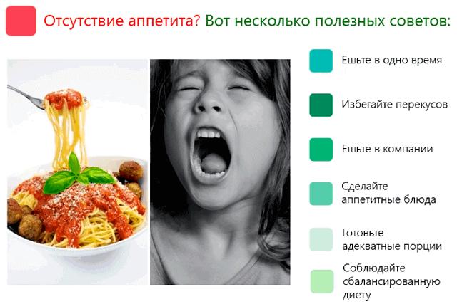 otsutstvie-appetita-rebenka-1.png