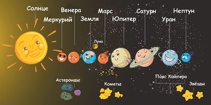 planety-solnechnoy-sistemy3.jpg