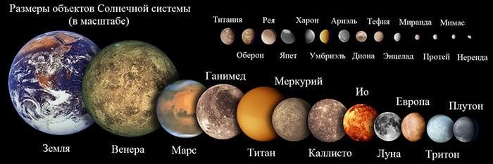 planety-solnechnoy-sistemy6.jpeg