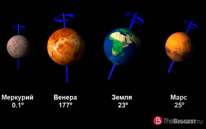 Planety-zemnogo-tipa.jpg