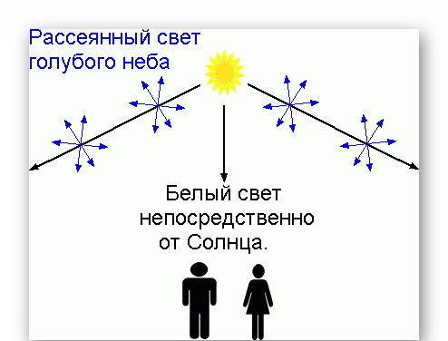 Pochemu-nebo-goluboe-e1502890823106.jpg