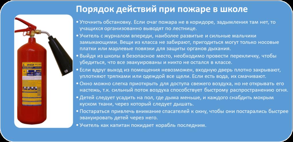 pravila-povedeniya-pri-pozhare-dlya-detej-2.png