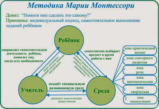 principy-montesorri.jpg