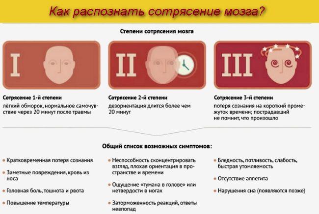 priznaki-sotryaseniy-mozga-rebenka.jpg