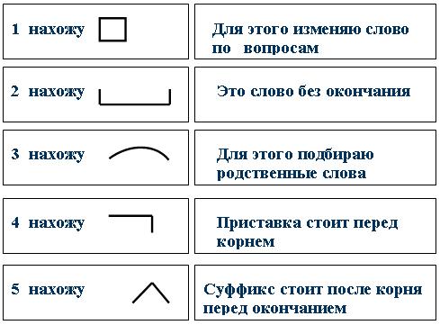 proverochnaya-rabota-sostav-slova.jpg