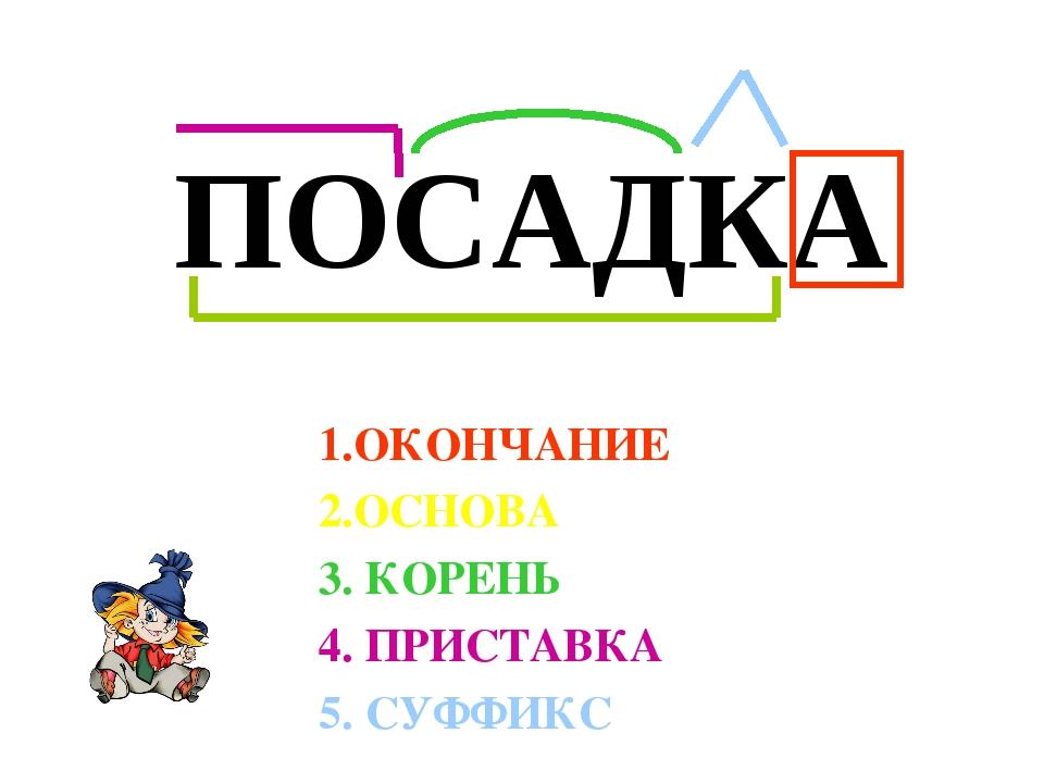 proverochnaya-rabota-sostav-slova1.jpg