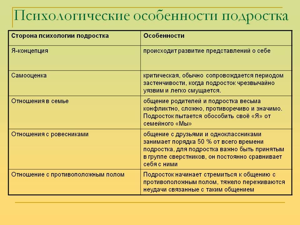 psihologija-podrostkov.jpg
