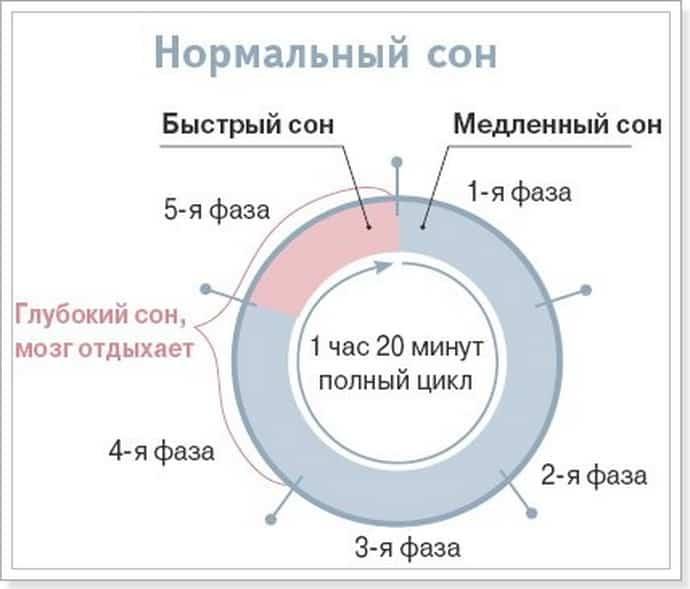 rebenok-dergaetsya-vo-sne-4.jpg