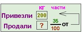 -репетитора-по-математике-для-задач-на-проценты.jpg