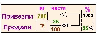 -репетитора-по-математике-к-решению-сложных-задач.jpg