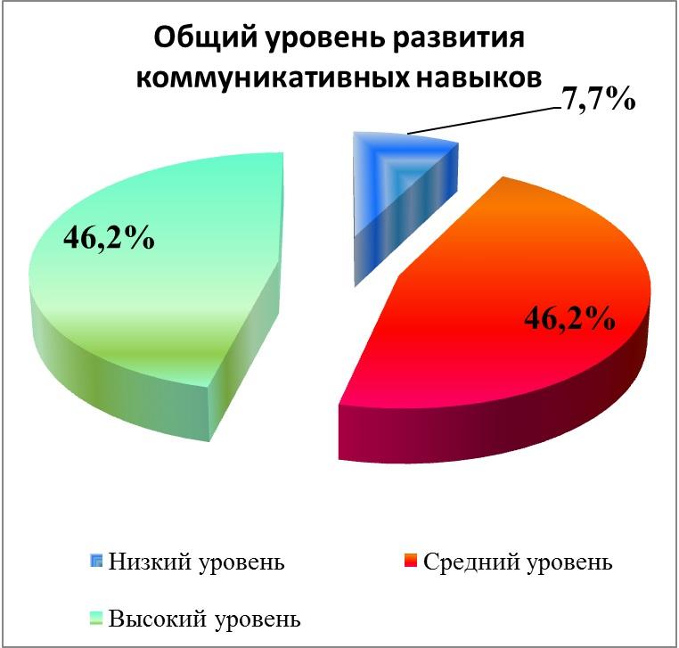 statisticheskie-dannye.jpg