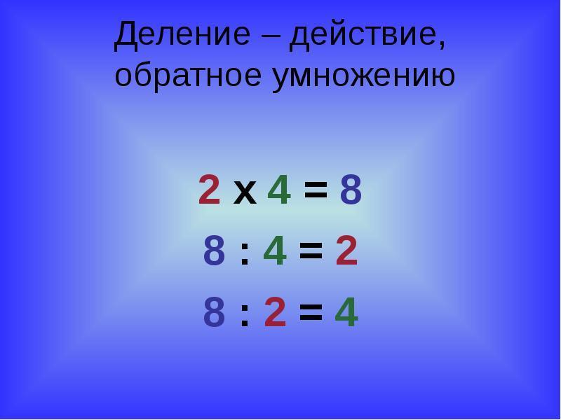 tablica-deleniya-na-2.jpg