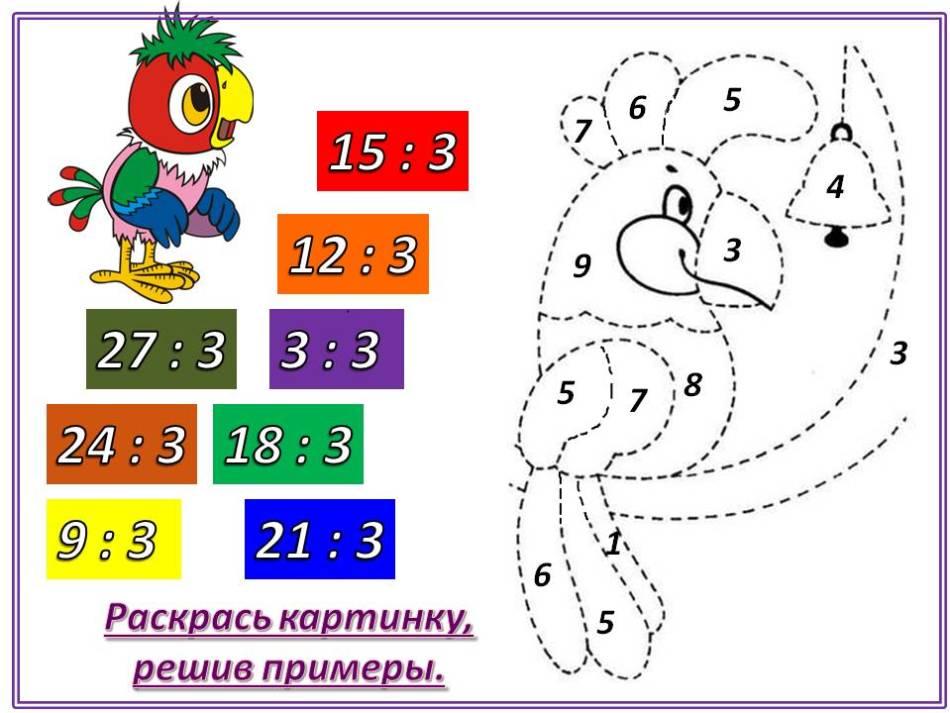 tablica-deleniya-na-3.jpg