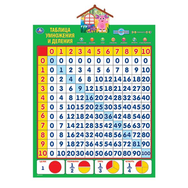 tablica-deleniya-na-8.jpg