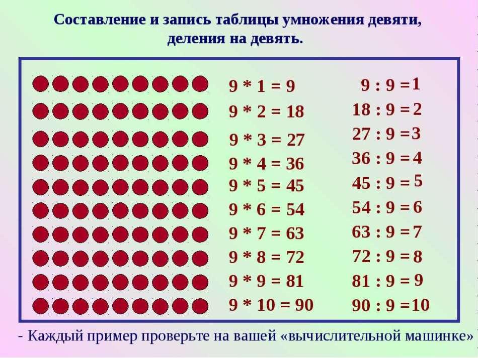 tablica-deleniya-na-9.jpg