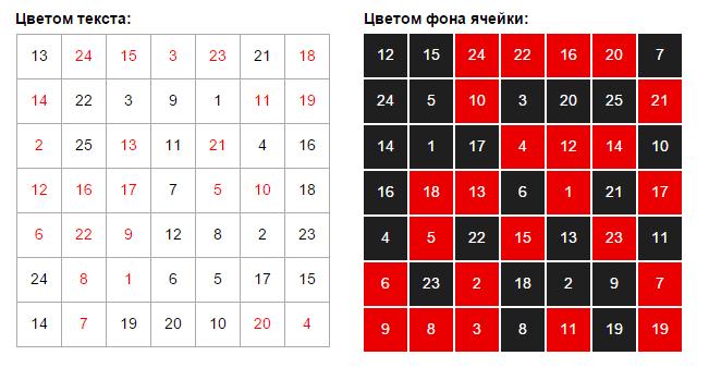 tablica_gorbova_schulte.png